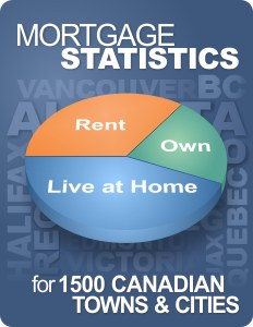 canadian-mortgage-statistics
