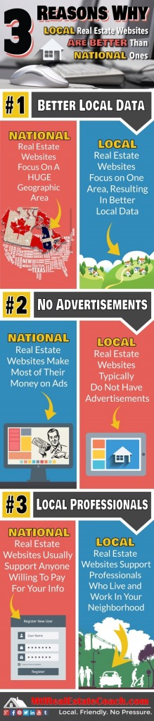 3-Reasons-Why-Local-Real-Estate-Websites-are-Better-Than-National-Ones2